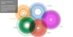 atlas_of_emotions